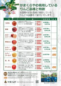 2021年かまくらやのりんごについて